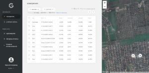 Вигляд особистого кабінету з даними вимірів на мапі